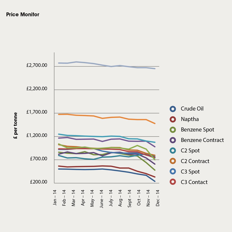 price-monitor_01