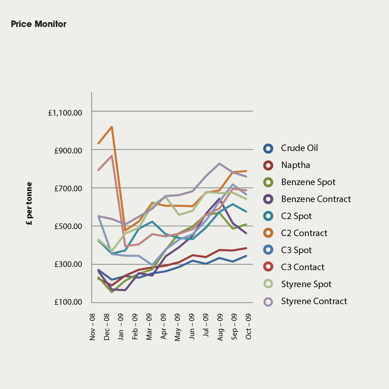 price-monitor_02